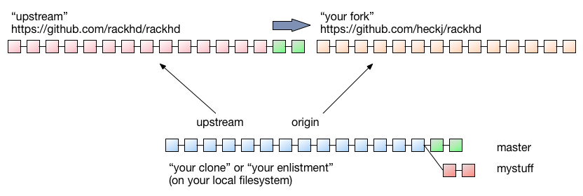 upstream_merged.png
