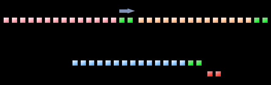 upstream_rebased.png